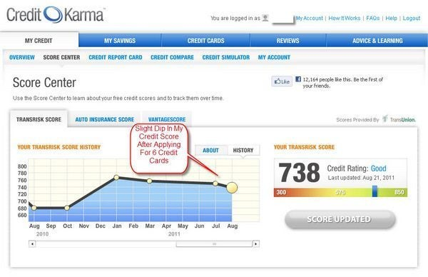Free Credit Karma Beta Credit Monitoring Service – [Expired]