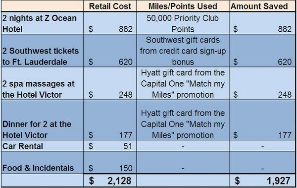Southwest Trip Report   Million Mile Secrets