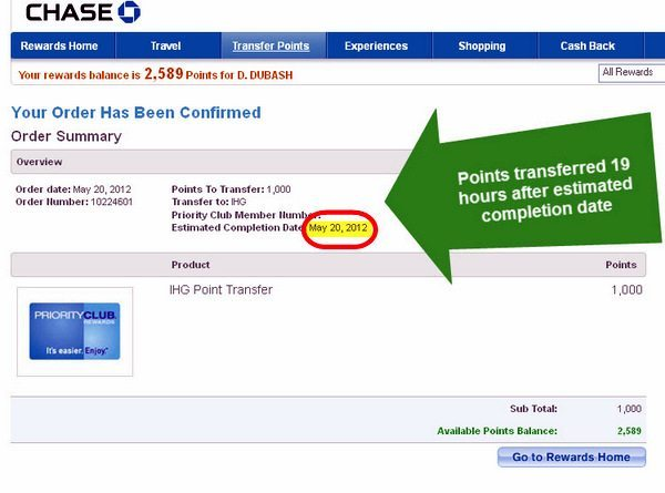 Chase Ultimate Rewards Transfers