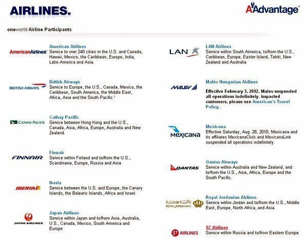 American Airlines Award Travel