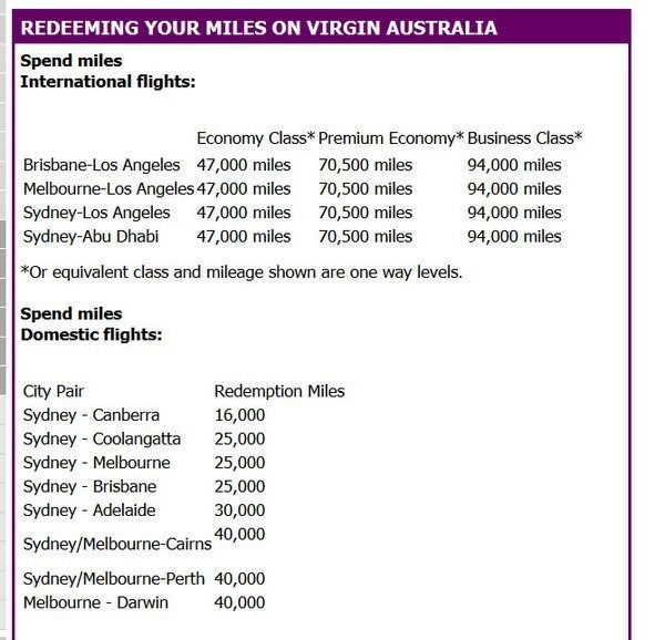 Virgin Australia Partner Award Chart