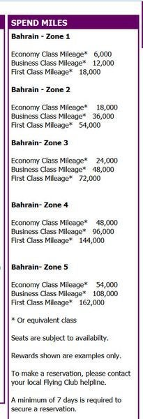 Gulf Air Partner Award Chart