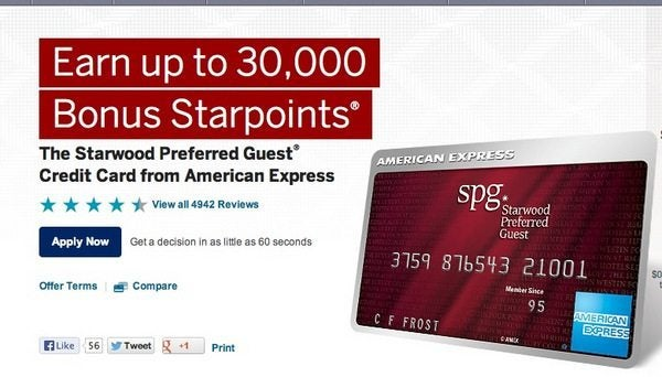 Blog Giveaway: 10,000 Starwood Points!
