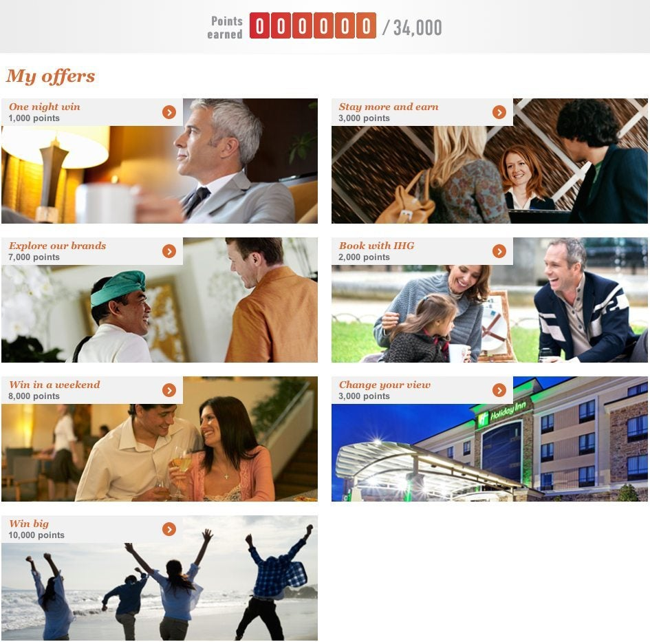 Win 20,000+ IHG Points With the Big Win 2014 Promotion!