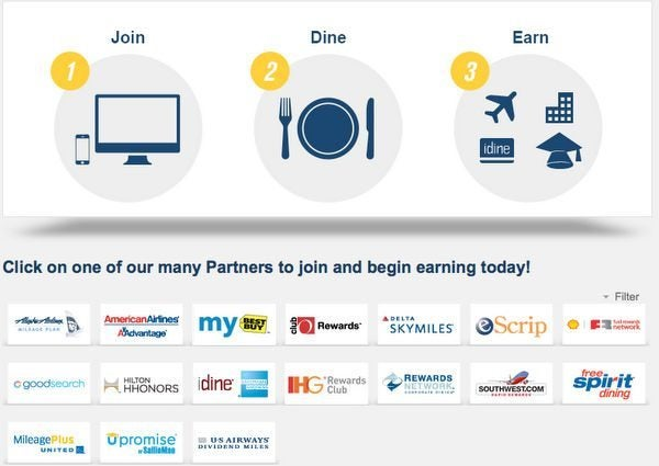 1 Minute Gets You 5X Points Or 5% Cash Back At Restaurants And Lowe's