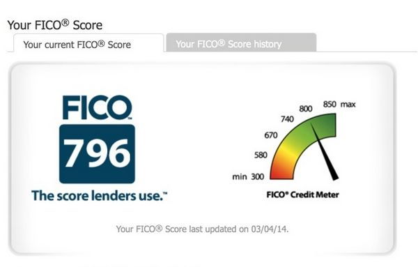 Free FICO Scores for Barclaycard Cardholders