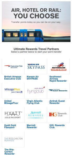 What's The Best Chase Ultimate Rewards Card?