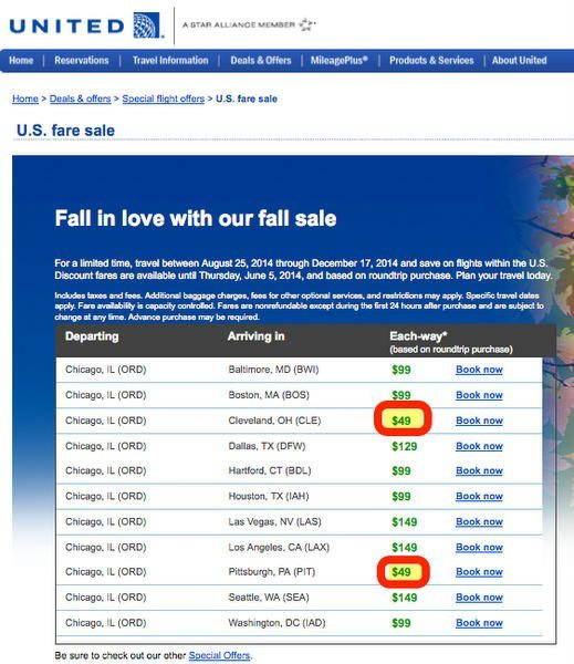 How To Find And Book Mistake & Low Fares