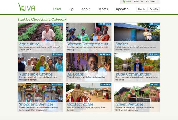 Blog Giveaway: $200 in Kiva Gift Cards!