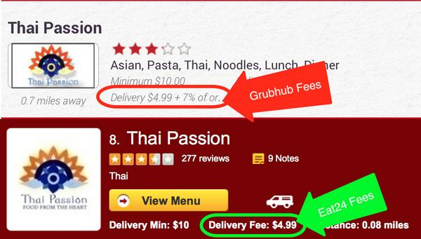 Save Money And Get More Dining Options With Grubhub Eat24