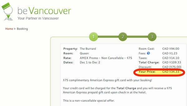 Big Travel With Small Money At Vancouver Hotels