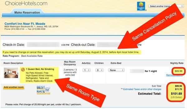 How To Get Free And Discounted Nights With Choice Hotels Best Internet Rate Guarantee