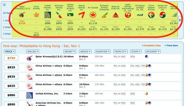Search For Cheap Airfare Like A Pro Part 4 ITA Matrix Advanced Routing Codes