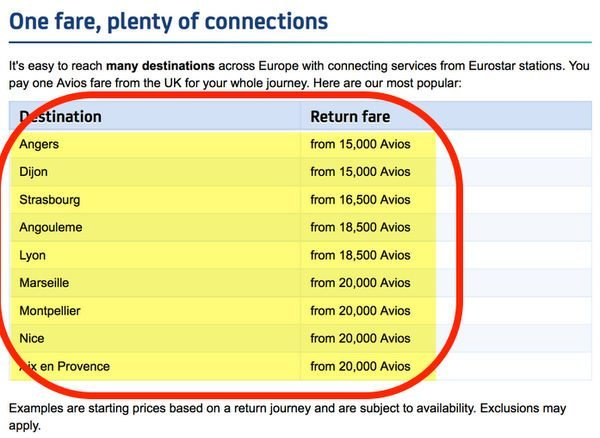 Use British Airways Points On The Eurostar Train
