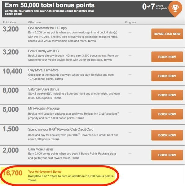 Earn 50,000 Points With New IHG Set Your Sights Promotion