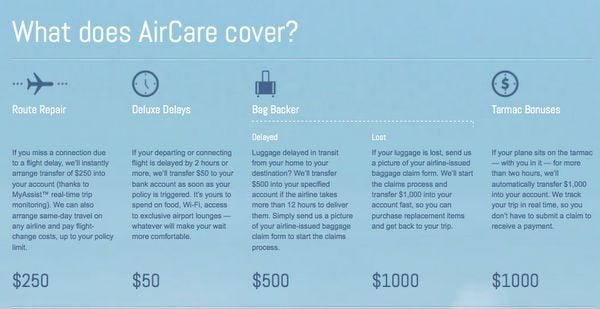 Get Compensated For Delays Lost Luggage And More With AirCare