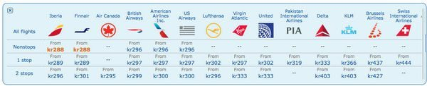 Hot!  Europe to US in First or Business Class for Under $100