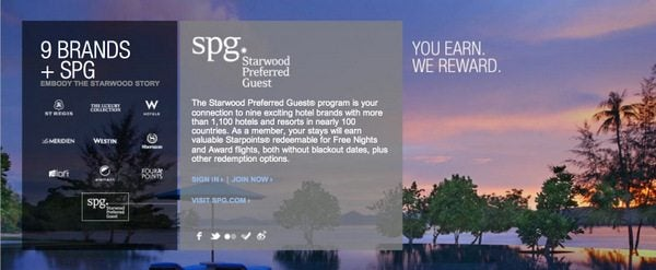 10,000 Starwood Points Winners