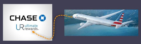 Can You Transfer American Airlines Miles to Chase Ultimate Rewards?