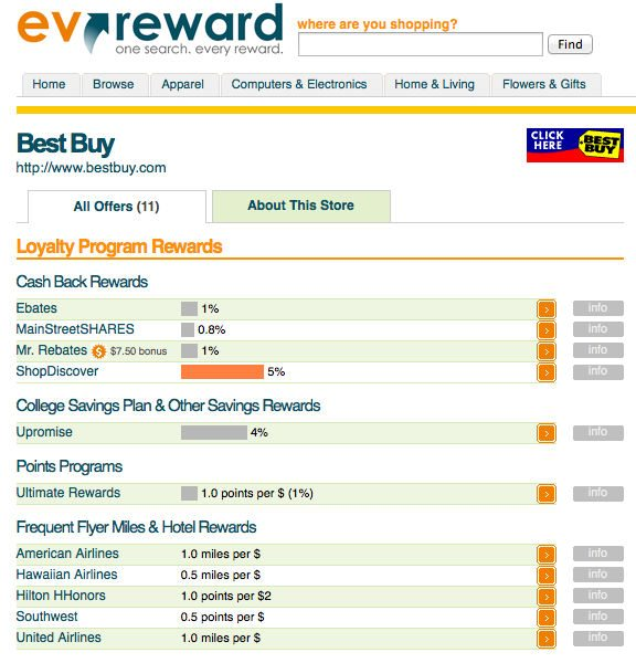Great Time To Shop For Computers Earn Miles Points Or Cash