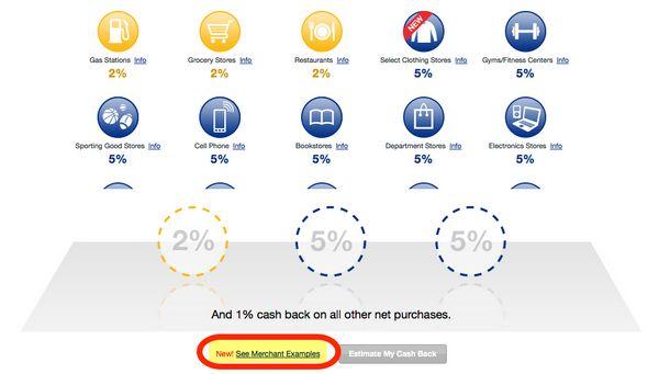 Reminder Register For 5 Cash Back Categories For Freedom Discover It US Bank Cash More