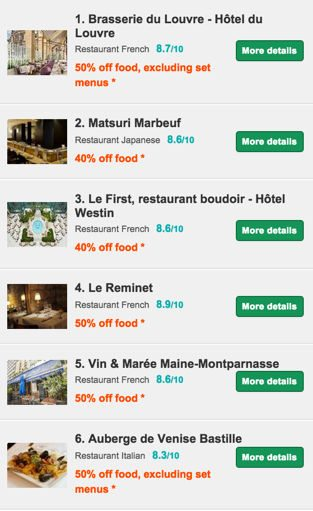 Use TheFork To Save Up To 50 Off Dining In Europe