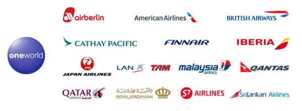 Book International Flights With Citi ThankYou Points!