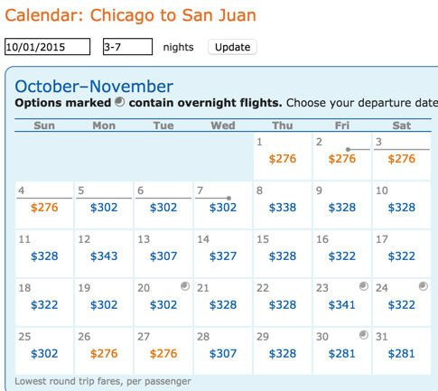 Cheap Flights 280 Winter In Puerto Rico 522 To Japan 582 To Thailand Maldives 396 To Panama