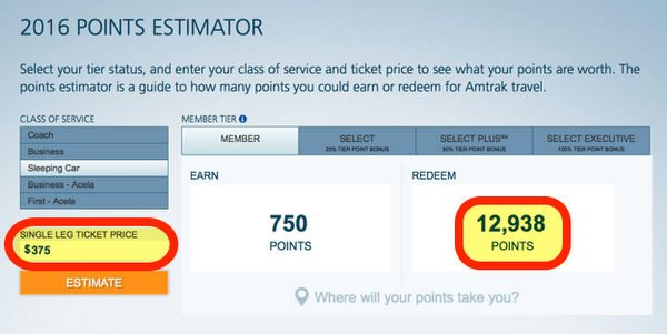 Best Amtrak Deals Using Their New Award Program