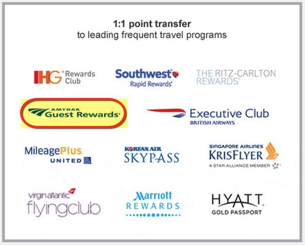 Chase Ultimate Rewards Points Will Lose Amtrak As A Transfer Partner On December 7, 2015