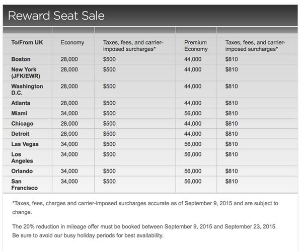 News You Can Use 250 Offers For 2 AMEX Cards 20 Off Virgin Atlantic Awards More Lounges For AMEX Platinum Cards