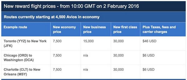British Airways Eliminating 4,500 Avios Point Short Haul North America Award Flights