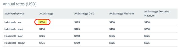 Is It Better To Sign Up For The Citi AAdvantage Executive Card Or Pay For Admirals Club Membership