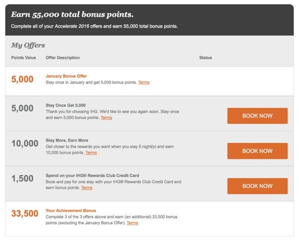 Earn Up To 128000 Points With IHGs New Accelerate Promotion