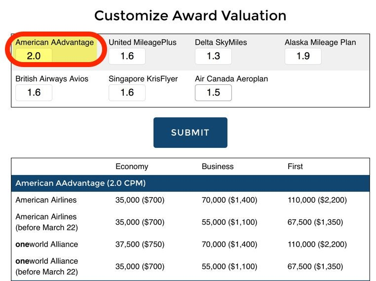It's Easy to Edit the Point Values to Determine How Much You Value Each Flight