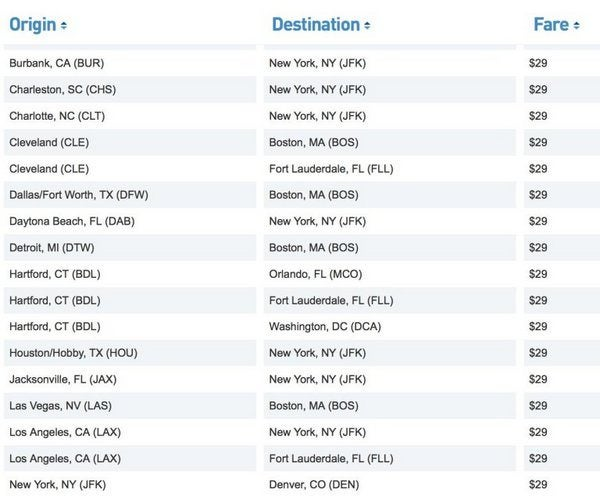 Ends Today 29 1 Way Flights On JetBlue On February 29 Even Cross Country