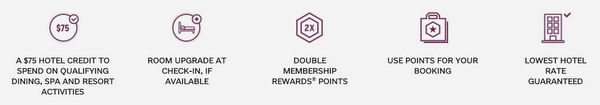 Are You Using This Little Known Benefit Of Your AMEX Gold Or Platinum Card