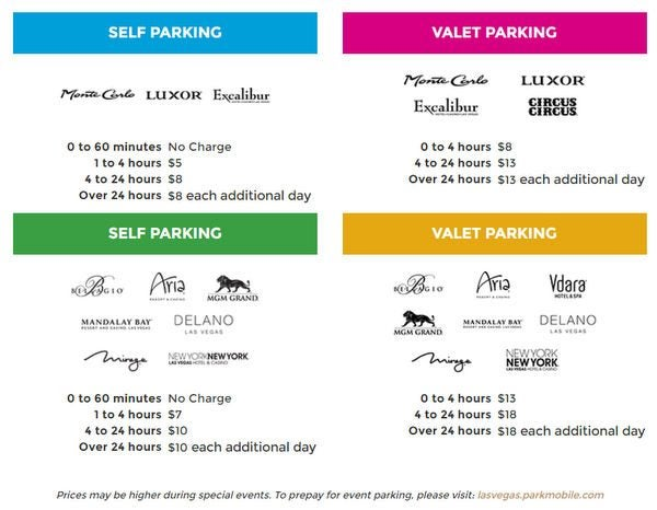 How To Get Free Parking Valet At M Life Las Vegas Hotels