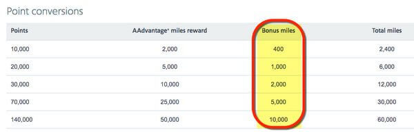 Get 20 More Miles When You Transfer Marriott Points To American Airlines