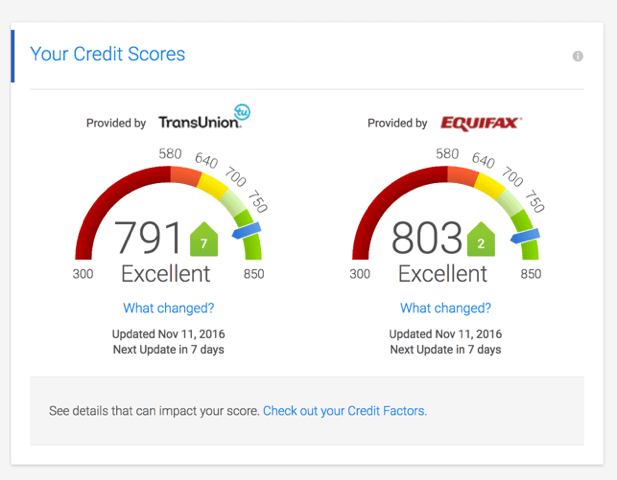 How to Keep an Excellent Credit Score While Applying for
