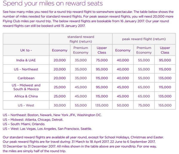 Virgin Atlantic Award Flights