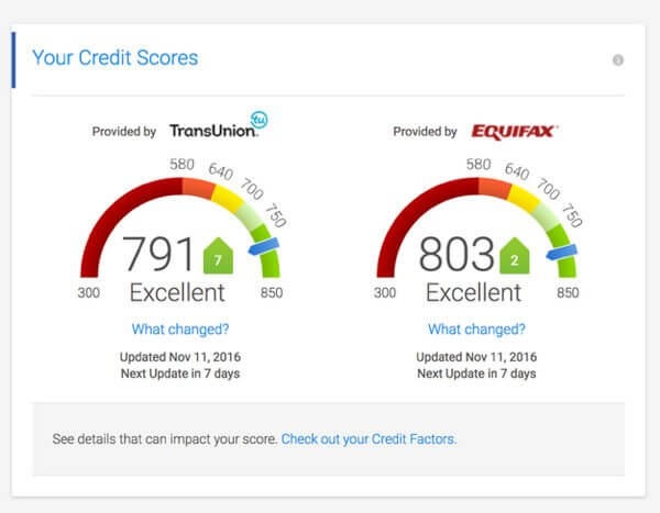 Chase Credit Journey
