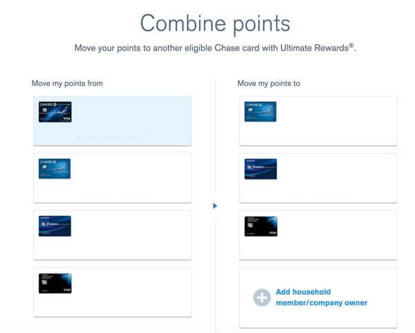 Transferable Chase Ultimate Rewards Points