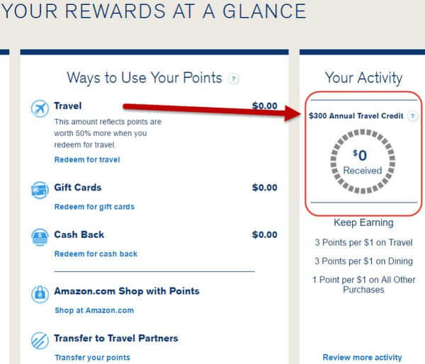 Chase Sapphire Reserve Annual Travel Credit