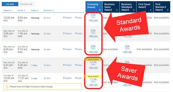 How To Use The United Airlines Award Chart