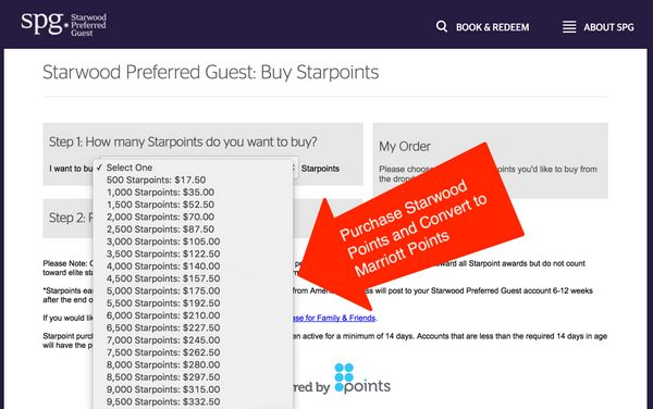 Purchase Hotel Points For Marriott Flight Package