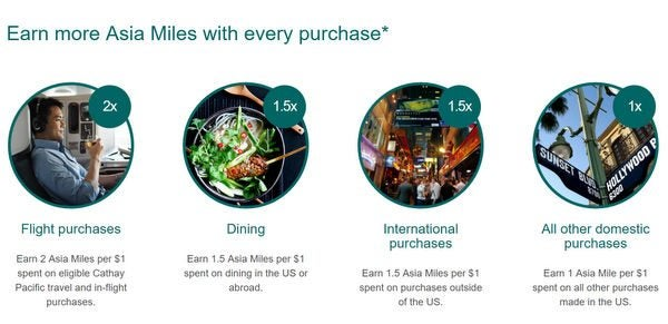 Cathay Pacific Card Now Available