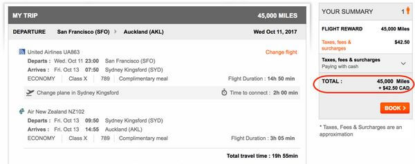 American Express Membership Rewards Points For Flights To Australia