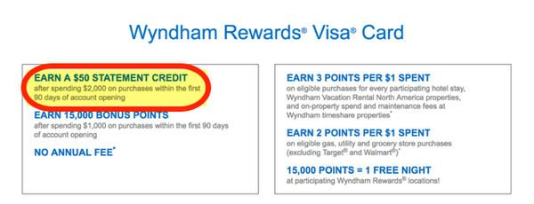 Barclaycard Wyndham Card Offer