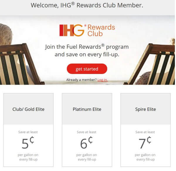 Save 6 Cents per Gallon of Gas With This Chase IHG Perk